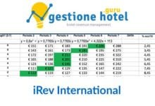 Photo of iRev International: esempio pratico di algoritmo per fare revenue