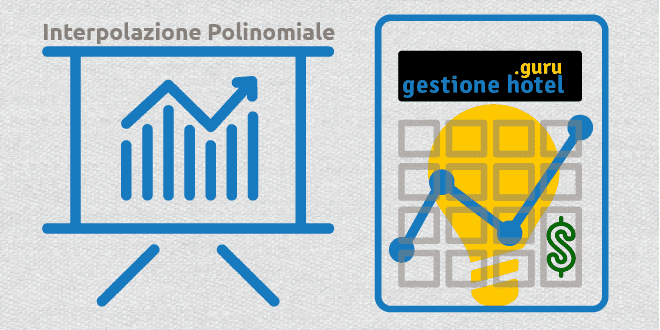 Photo of Come calcolare i coefficienti dell'algoritmo per il Revenue Management
