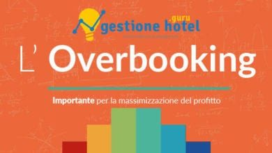 Photo of Overbooking hotel: significato, calcolo, previsione e normativa