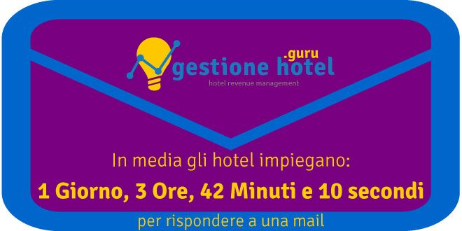 Photo of Tempo medio di risposta degli hotel alle e-mail