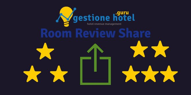 room review share - indice inedito di performance